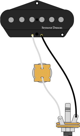 Wiring Diagram Guitar Pickups from www.seymourduncan.com