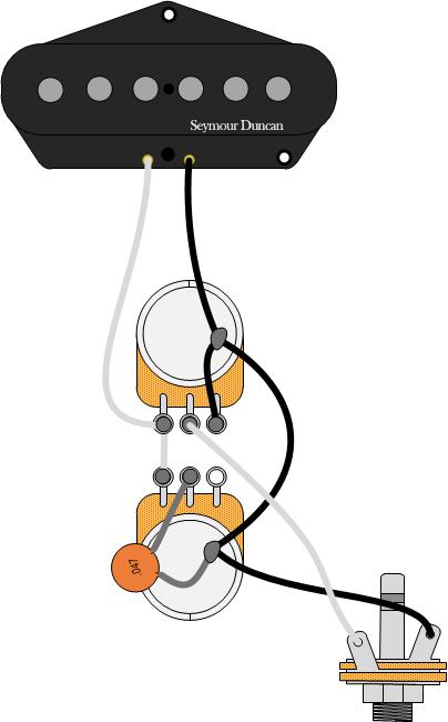 Seymour Duncan Guitar Wiring 102: Wiring Switches, Volume Controls, and  Tone Controls | Guitar Pots Wiring Diagram |  | Seymour Duncan