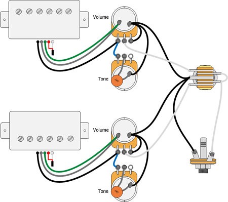 Seymour Duncan Electric Guitar Wiring