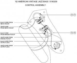 Seymour Duncan Jazz Bass Wiring: The 1962 Fender Jazz Control — Seymour  DuncanSeymour Duncan