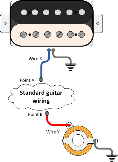 Seymour Duncan Adding a Blower Switch to Your Guitar: Guitar Wiring Explored | Guitar Output Jack Wiring Volume |  | Seymour Duncan