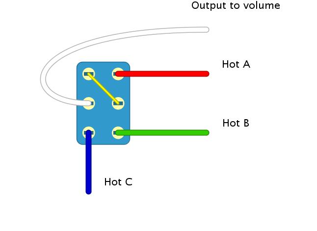 Seymour Duncan Guitar Wiring Explored - DPDT On On On Switch Wiring | Guitar Wiring Two Spdt Diagram |  | Seymour Duncan